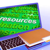 resources-word-cloud-laptop-shows-assets-human-financial-input-showing-43691629